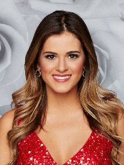 JoJo Fletcher Style and Fashion