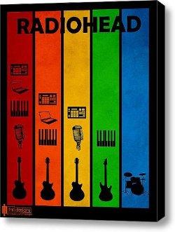 Fine Art America - Radiohead Poster Canvas Print / Canvas Art