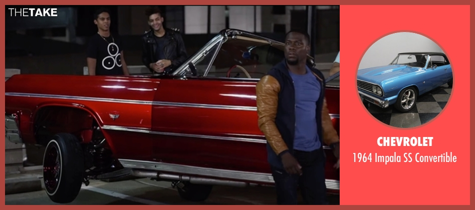 Chevrolet convertible from Ride Along 2 seen with Kevin Hart (Ben Barber)
