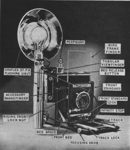 Anniversary Speed Graphic Camera by Graflex in The Age of Adaline